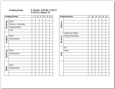 Free Report Card And Grade Printables Homeschooling Kindergarten