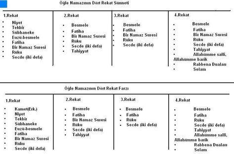 Namaz Nasil Kilinir Tablo Ile Anlatim Islamiforumlar Net Islami Forum Ilahm Veren Alintilar Alintilar Tablolar