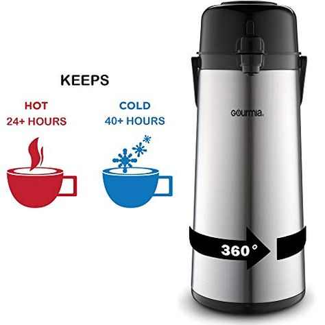 Gourmia GAP9820 AirPot Thermal Hot & Cold Beverage Carafe