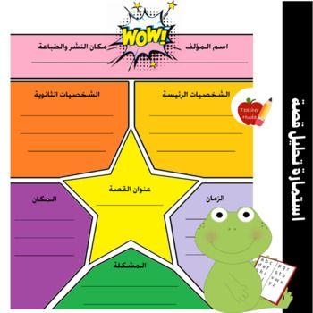 تساعد على تحليل القصة بتحديد كل من الشخصيات والزمان والمكان الخ Learning Arabic Teachers Pay Teachers Educational Materials