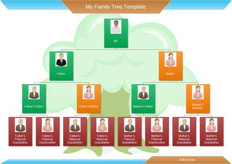 Family Tree Template  Organizational Chart    Family
