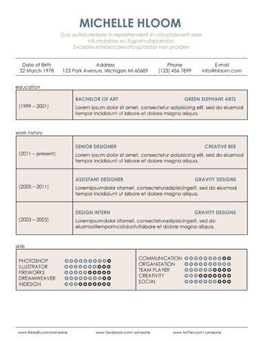 organized google docs resume template resume templates and google resume maker - Google Resume Maker