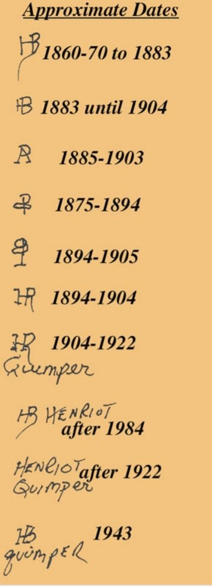 Comment Dater Une Faience Henriot : comment, dater, faience, henriot, Idées, Henriot, Quimper, Quimper,, Faience
