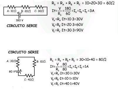 Circuitos En Paralelo Y En Serie Explicación Calculos Y Ejercicios Circuito En Serie Comentario De Texto Circuitos