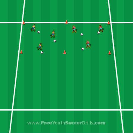 Backyard Soccer Drills For U5 Age Group Soccer Drills Coaching Youth Soccer Soccer Training