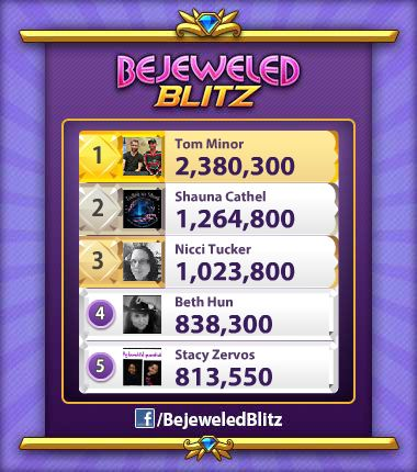 Bejeweled Blitz High Score