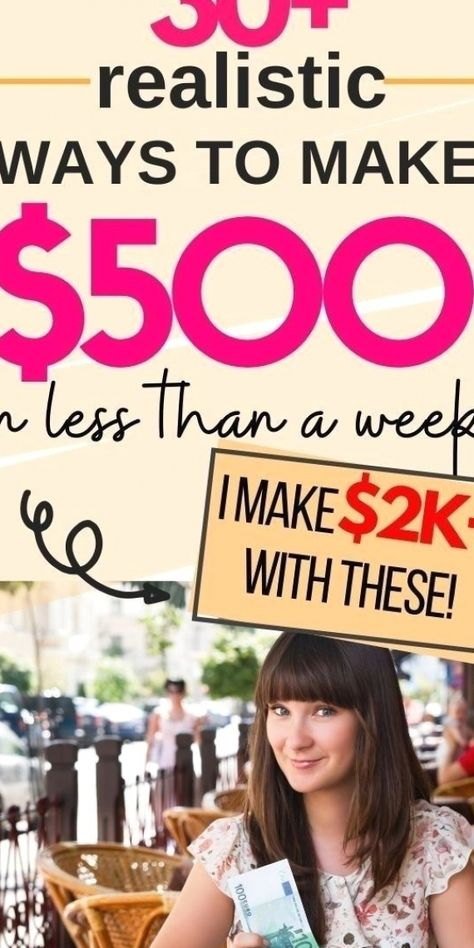 30+ Realistic & Easy Ways to Make Money Online Fast
