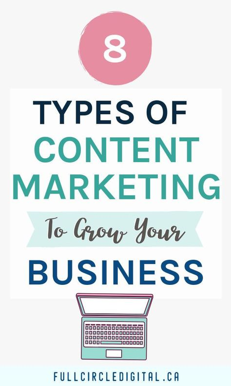 8 Types of Content Marketing To Grow Your Business