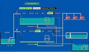 We, at Sielco Sistemi, offer a series of free SCADA software