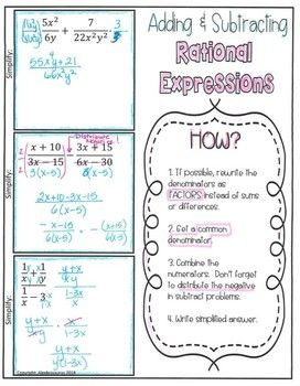 Rational Expressions Equations Packet Doodle Graphic Organizer Rational Expressions Graphic Organizers High School Math