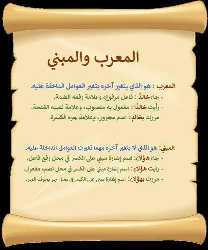 المعرب والمبني In 2021 Learn Arabic Language Learning Arabic Arabic Language