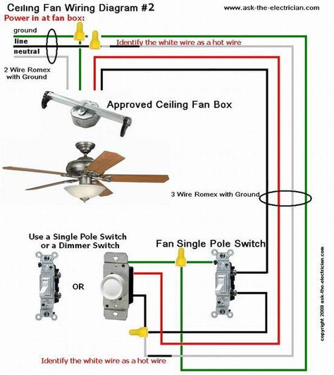 f9e761ce6e04dd243a0bf5b7329069ec electrical wiring diagram electrical shop wiring for a ceiling exhaust fan and light electrical wiring 4 Wire Fan Switch Wiring Diagram Yellow Black Grey Pink at fashall.co