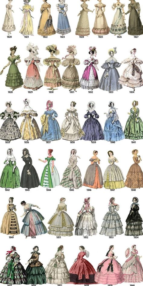 femalefashionadvice - Women's fashion in every year from (crossover post from r/history) 1800s Fashion, 19th Century Fashion, Victorian Fashion, Women's Fashion, Steampunk Fashion, 18th Century, Civil War Fashion, Fashion Terms, Fashion Websites