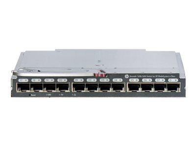 Are You Looking For A Higher Performance Embedded Fibre Channel Switch Option For Your Hp Bladesystem C Class Enclosure Racksimp Hubs Switches C Class 16gb