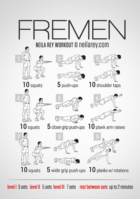 Gym Plan – Home & Gym Workouts