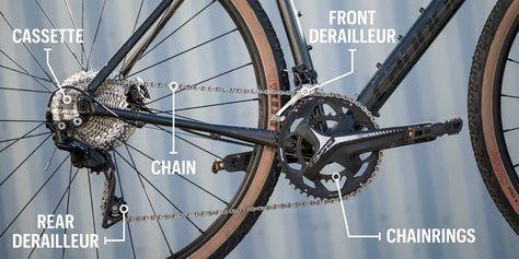 Cassette Sepeda Pengaruh Dan Kompabiliti Di 2020 Dengan Gambar