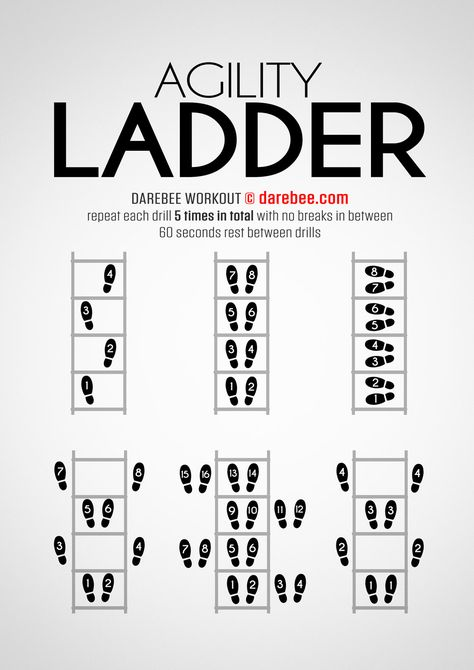 The Agility Ladder workout is designed to help you get nimble enough to turn on a dime. Agility Workouts, Agility Training, Fitness Workouts, At Home Workouts, Speed Training, Sprinting Workouts, Strength Training, Simple Workouts, Weight Lifting Workouts