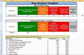 Gap Analysis Template Excel For Project Management Excel