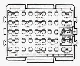 Wiring Diagram Blog 1994 Chevy Silverado Fuse Box Diagram Chevy Silverado 1994 Chevy Silverado Fuse Box