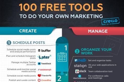 Infographic: A digital marketing tools cheat sheet - PR Daily