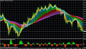 Market Maker Forex Scanner Download Our Fso Harmonic Scanner Mt4