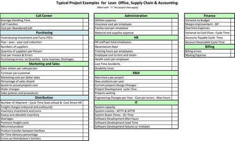 WHY CREATE VALUE STREAM ORGANIZATIONS-FOCUS ON CUSTOMER2 Lean - cost benefit template