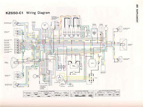 Wiring Diagram Usb Connector Gambarin Us Post Date 16 Dec 2018 78 Source Https Kenjenn Inf Electrical Wiring Diagram Motorcycle Wiring Diagram