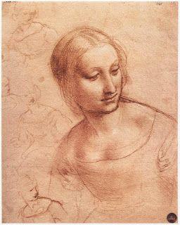 Obra De Leonardo Da Vinci Leonardo Da Vinci Obras De Arte Famosas Artistas