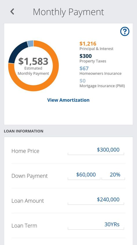 Mortgage Calculator Monthly Payments Screen Mortgage Loan