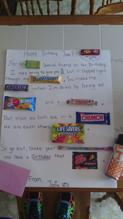 15 Ideas For Birthday Poster With Candy Friends