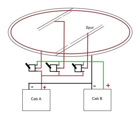How to use dual cab control to power and operate a turntable and