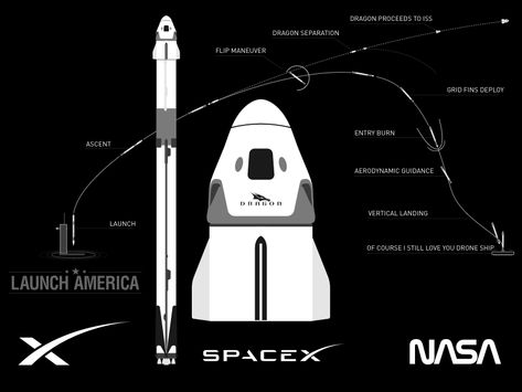 Falcon 9 Dragon Crew Launch Illustration Sketch Freebie
