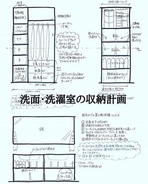 調布 三鷹 川崎 整理収納アドバイザー あらいゆきこさんはinstagramを利用しています 現在間取り検討中の洗面 洗濯室の収納計画のご相談事例 お客様の生活がイメージできるよう 平面図とヒアリングから 簡単なスケッチでご説明しています お片付け マイ