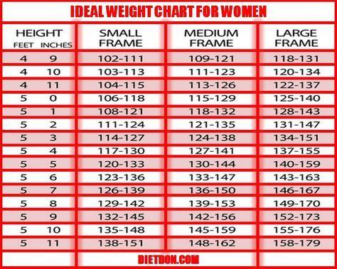 Ulzzang Weight Chart