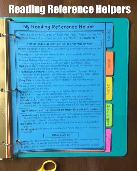 Help your students with reading skills and strategies. These handy reference anchor charts are great companions to interactive notebooks. There are so many ways to prep and use these reference charts! These also help parents when assisting their child with homework. Sentence stems, genres, reading skills and reading strategies are included! #reading #guidedreading #interactivenotebooks #referencecharts #anchorcharts #readingskills #readingstrategies