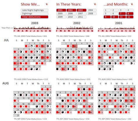 Introducing The Calendar Chart Excel Tutorials Excel Calendar