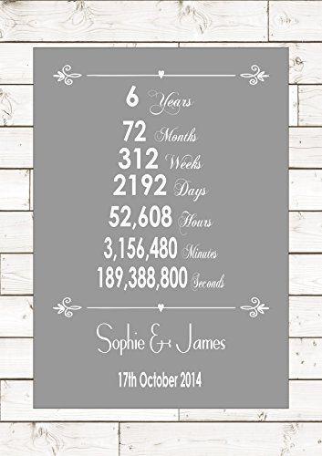 Anniversary Iron Sixth 6th 6 Six Years Year Wedding Perso Https Www Amazon 8th Wedding Anniversary Gift Wedding Anniversary Quotes 6th Wedding Anniversary
