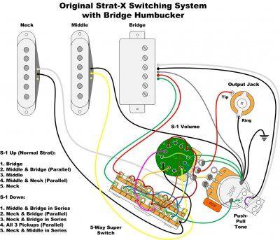 Hss Fender S1 Wiring Fender Stratocaster Fender Guitar Pickups