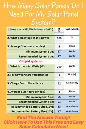 How Many Solar Panels Do I Need Fast And Easy To Use Solar Power Calculator Gives The Answe Solar Power Calculator Solar Panel Calculator Off Grid Solar Power