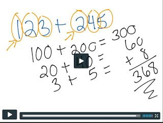 """Trying out the """"Show Me"""" iPad app.....Lot's of fun creating a math tutorial. This is one is on partial sums....."""