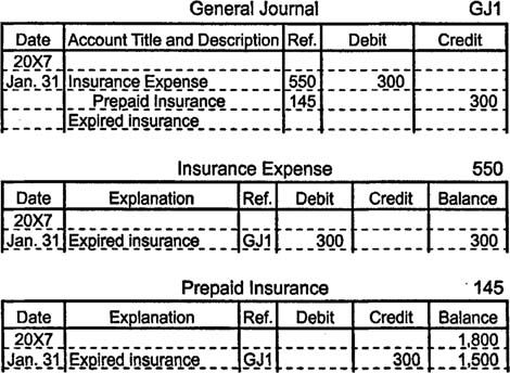 Prepaid Expenses Being A Landlord Expensive Sample Resume