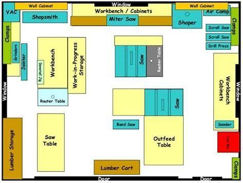 Image Result For Pdf Workshop Plans Layout Workshop Layout Small Woodworking Shop Ideas Shop Layout