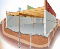 Is your home gradually leaning to one side? Call Atlas Piers of Atlanta to learn more about underpinning with steel push piers and helical piers!