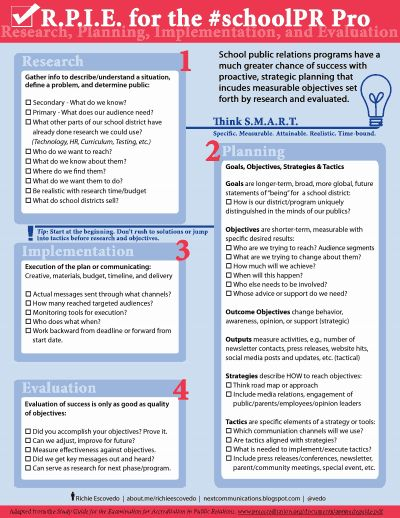 Research Planning Implementation Evaluation checklist for school - evaluation plan