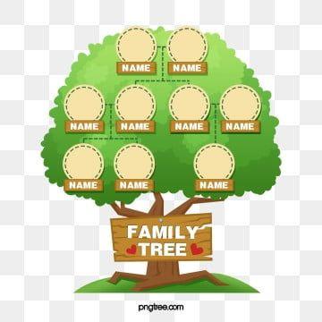 من ناحية رسم شجرة العائلة شجرة العائلة العلاقة الأسرية مخطط شجرة العائلة شجرة العائلة شجرة العائلة أفراد الأسرة Png وملف Psd للتحميل مجانا Family Tree Clipart Family Tree Diagram Family Tree