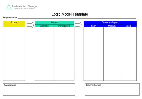 Related image Logic Models Pinterest - blank program template