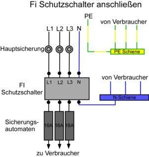 Anleitung Fi Schutzschalter Anschliessen Hauselektrik Schalter Elektroinstallation Haus