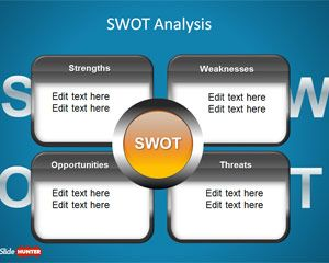 free swot powerpoint template is a swot analysis powerpoint, Modern powerpoint