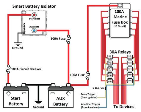 New Marine Fuse Block Wiring Diagram Boat Wiring Dual Battery Setup Boat Battery