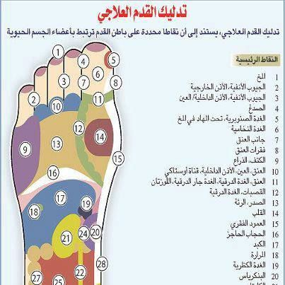 Pin By Suzan On الصحة Health Fitness Nutrition Health Facts Food Health And Beauty Tips